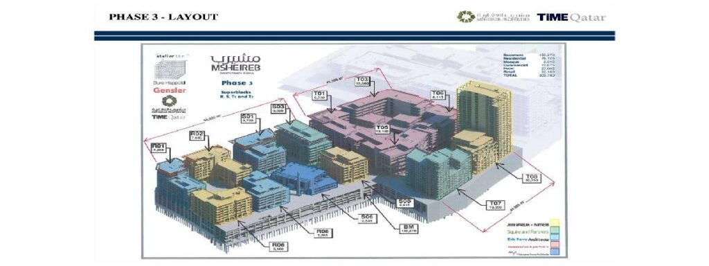 Msheireb Downtown Phase (3)